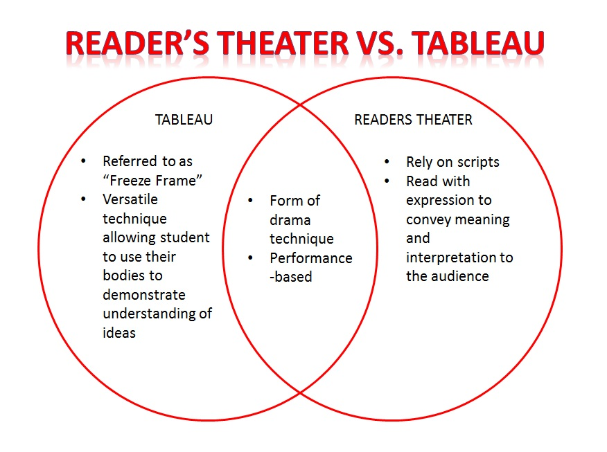 tableau reader review
